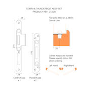 #03 - Winkhaus Cobra Multi-Point Door Lock 45mm